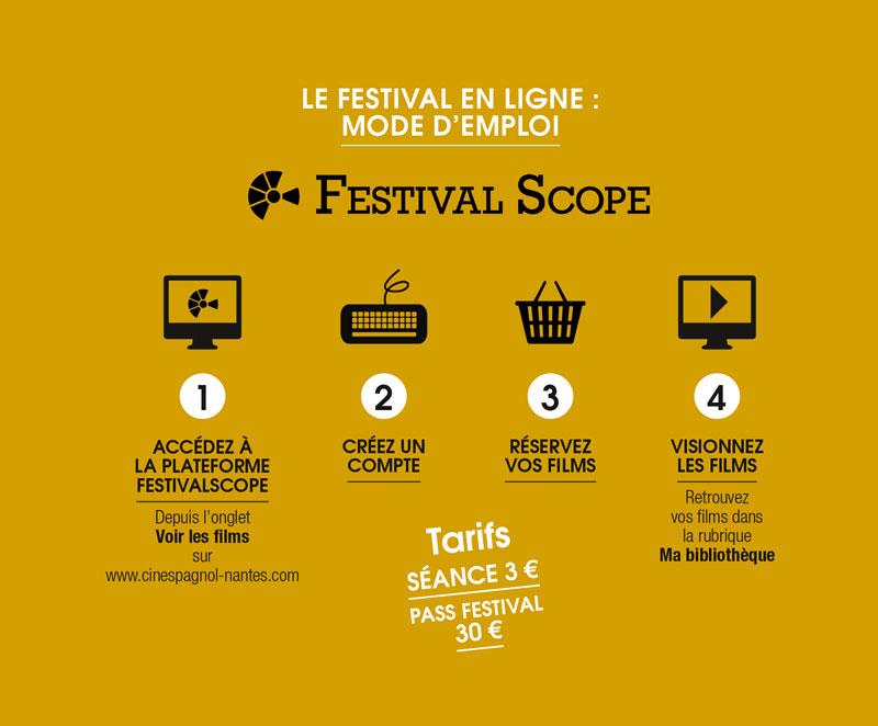 Festival en ligne mode d'emploi